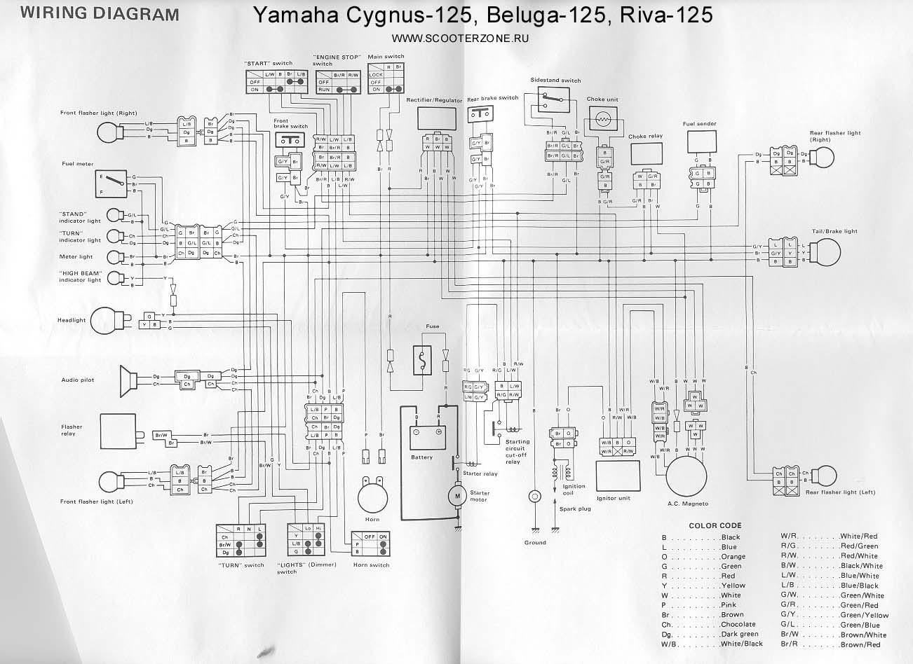 Wiring Diagram Yamaha Jog R : Электрическая схема Ямаха cygnus Схемы скутеров и