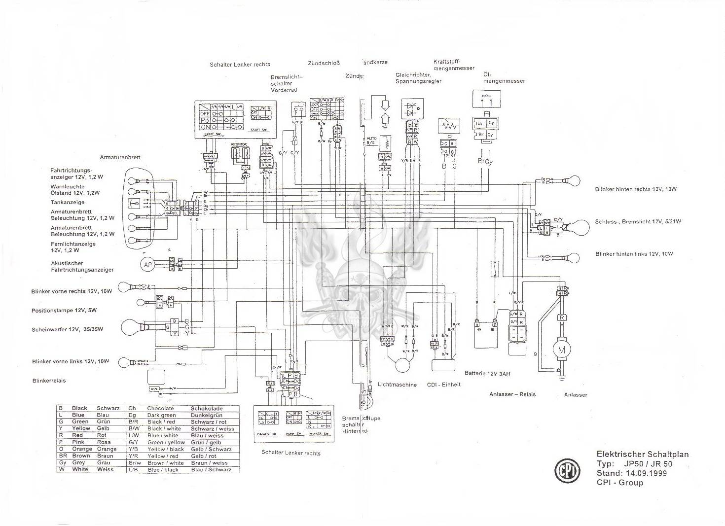 схема скутера peugeot speedfight 2
