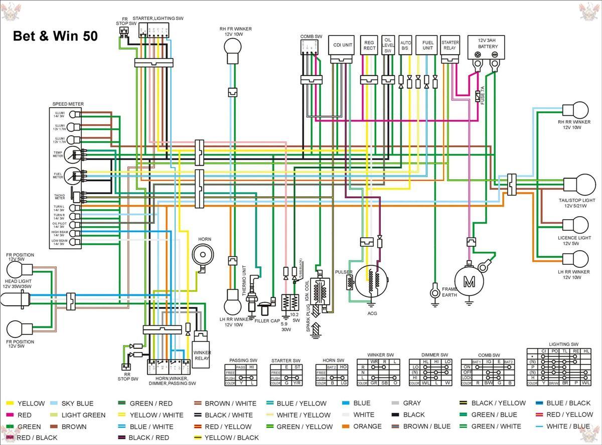 схема проводки китайских скутерах