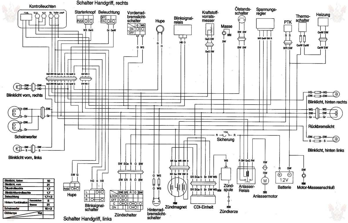 электро схема скутара
