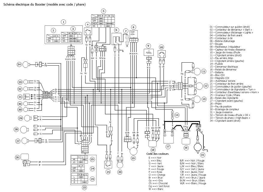 Схема скутеров MBK Booster