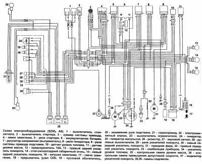 Схемаэлектрооборудования ХОНДА