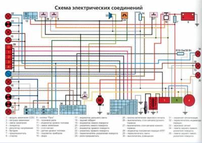 электрическая схема мопеда