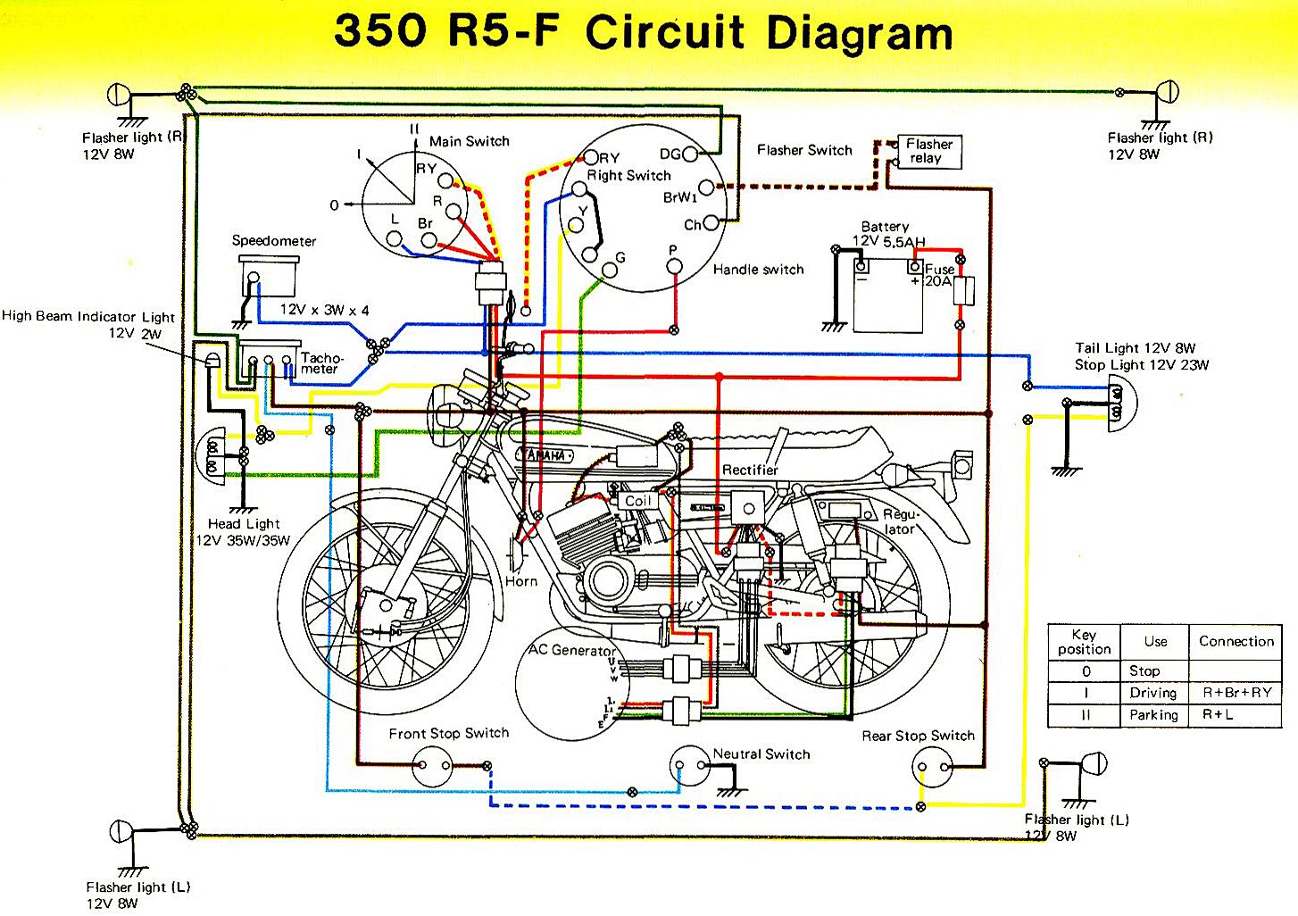 1972 tr6 wiring diagram 948 engine diagram wiring diagram Car Engine Diagram Car Engine Diagram