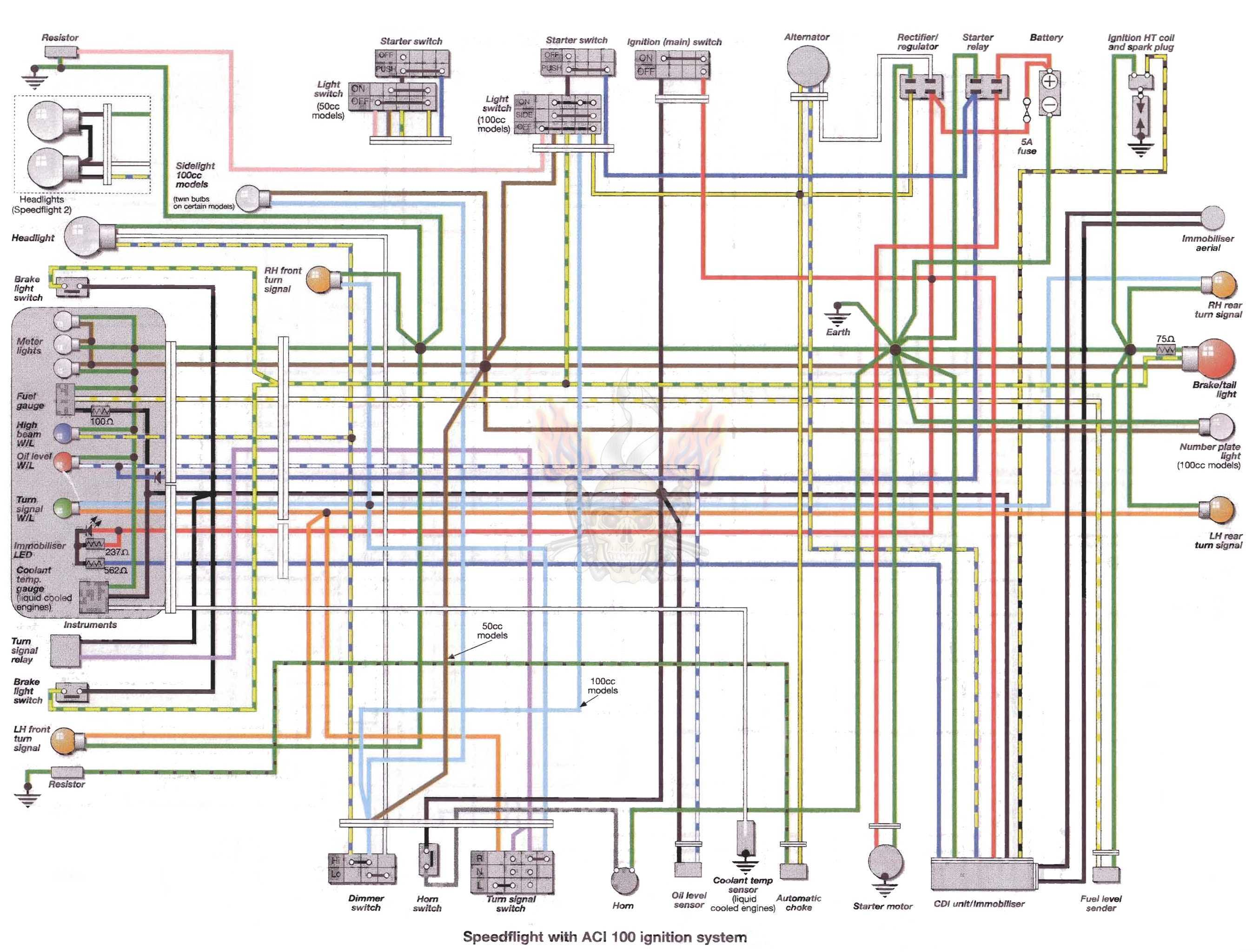 Электрическая схема мопеда альфа