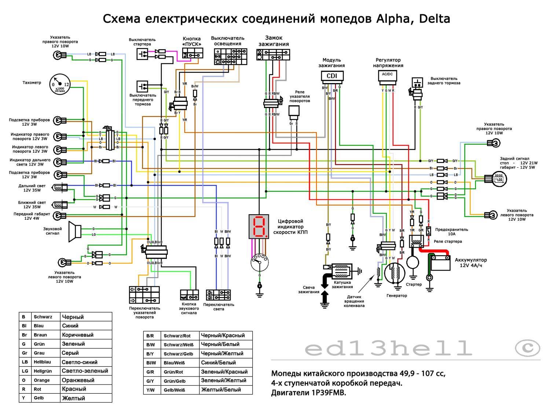 u0421 u0445 u0435 u043c u0430  u043c u043e u043f u0435 u0434 u0430 shema alpha