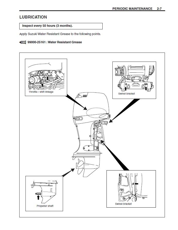 Лодочные моторы Ямаха схема