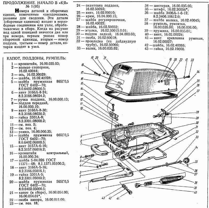 схема лодочного мотора Нептун