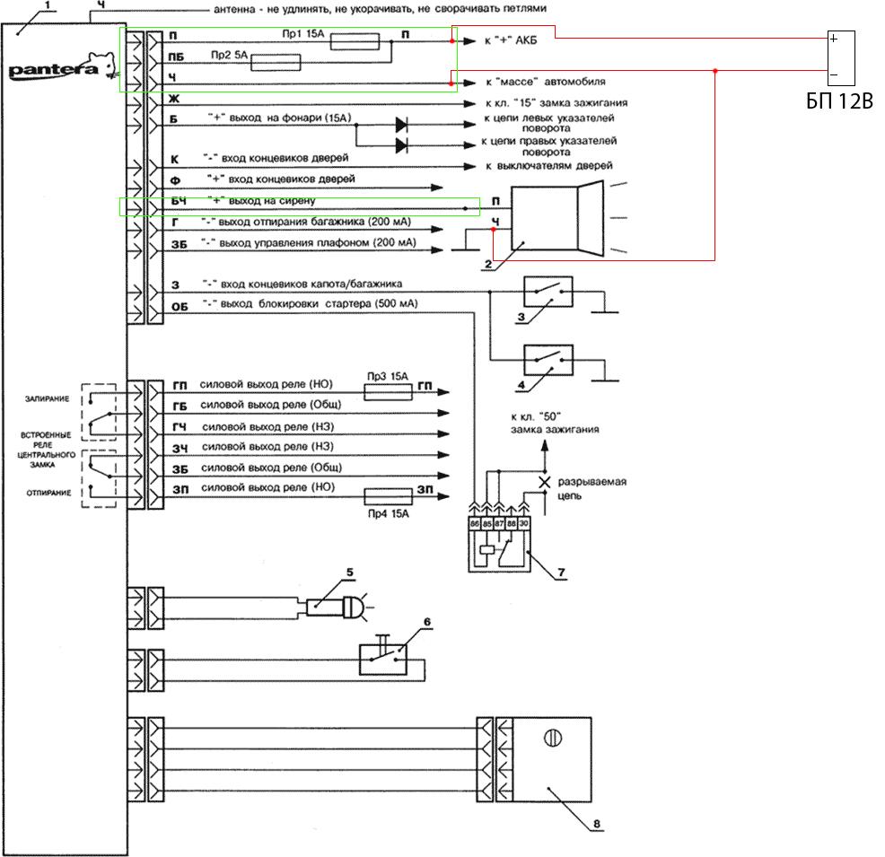 схема подключения пантера slk75