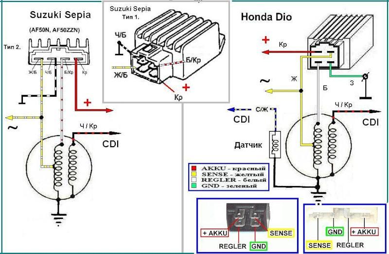 Схема скутера Suzuki RV50