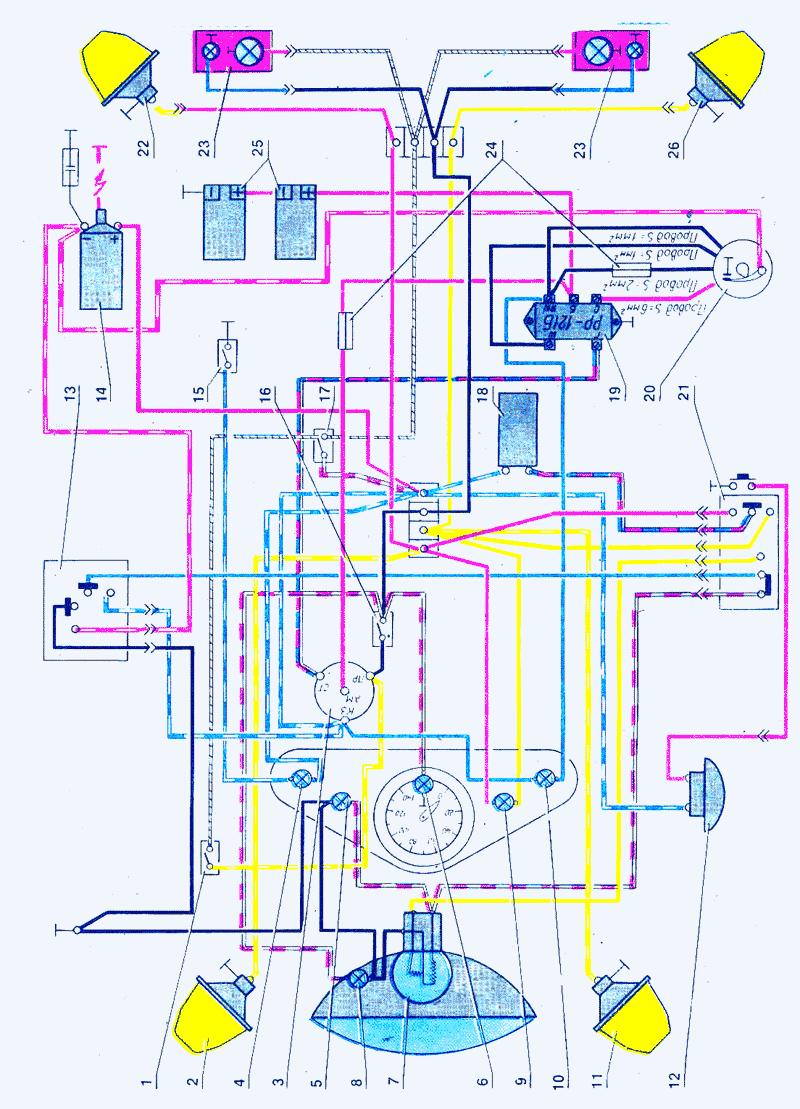 Мотороллер муравей схема электрооборудования.