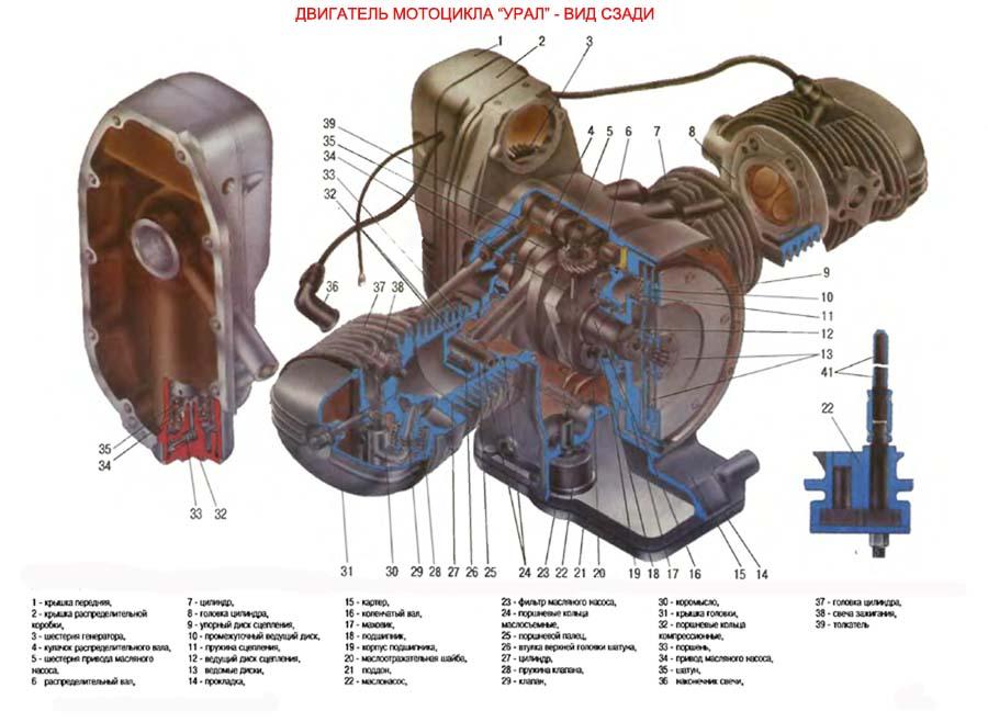 Двигатель мотоцикла Урал