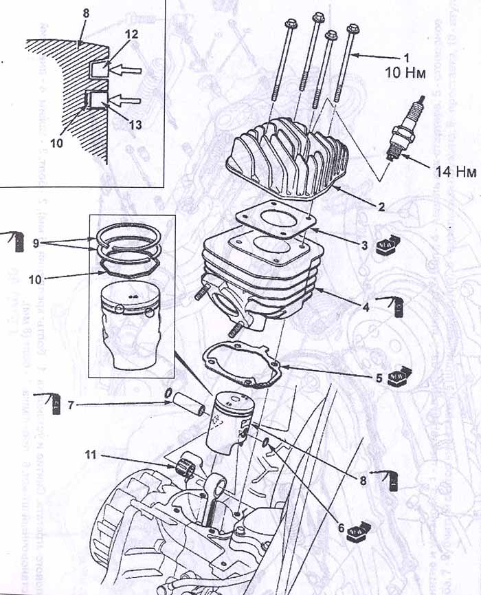 Головка цилиндра, цилиндр и