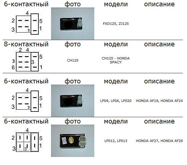 хонда LP012, LP013 HONDA AF27,