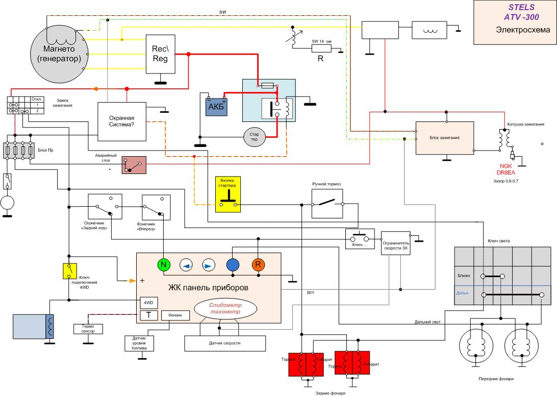 Схема квадроцикла STELS ATV 300. своими руками сборник схем всех производителей.  Качественные схемы в... Как...